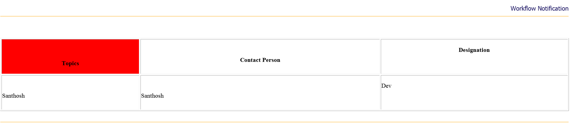 Solved: CSS styles are not working properly in Nintex work