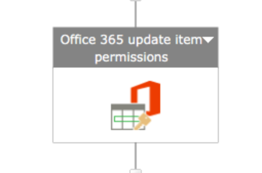 Office_365_update_item_permissions.png