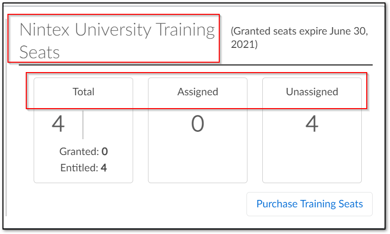 Amount of Training Seats.PNG