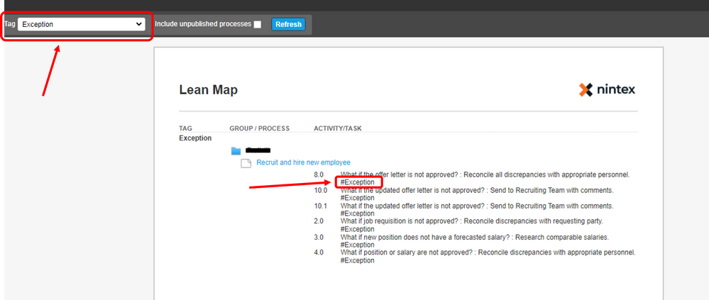 Lean map report for Exception tag