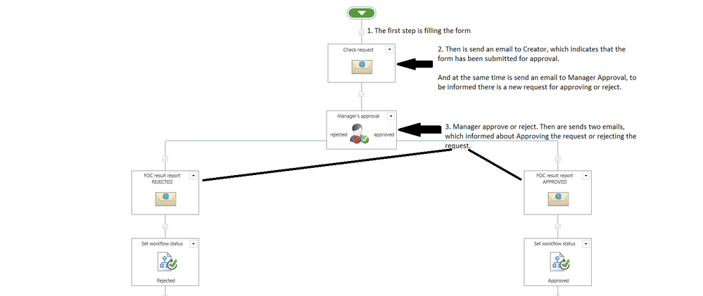 Workflow_01.png