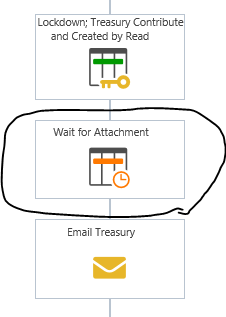 Wait for attachment.PNG