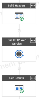 Call HTTP Web Service and Get the results from dictionary