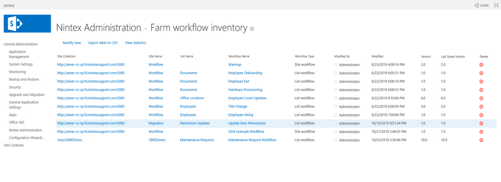 Workflow Inventory - CA.png