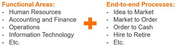 Leverage Departmental and End-to-End categories