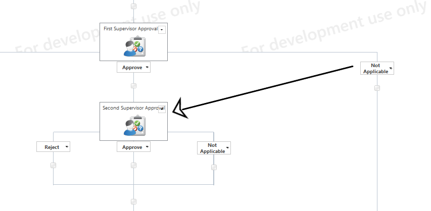 Accessebility Exception FlexiTask Workflow.png