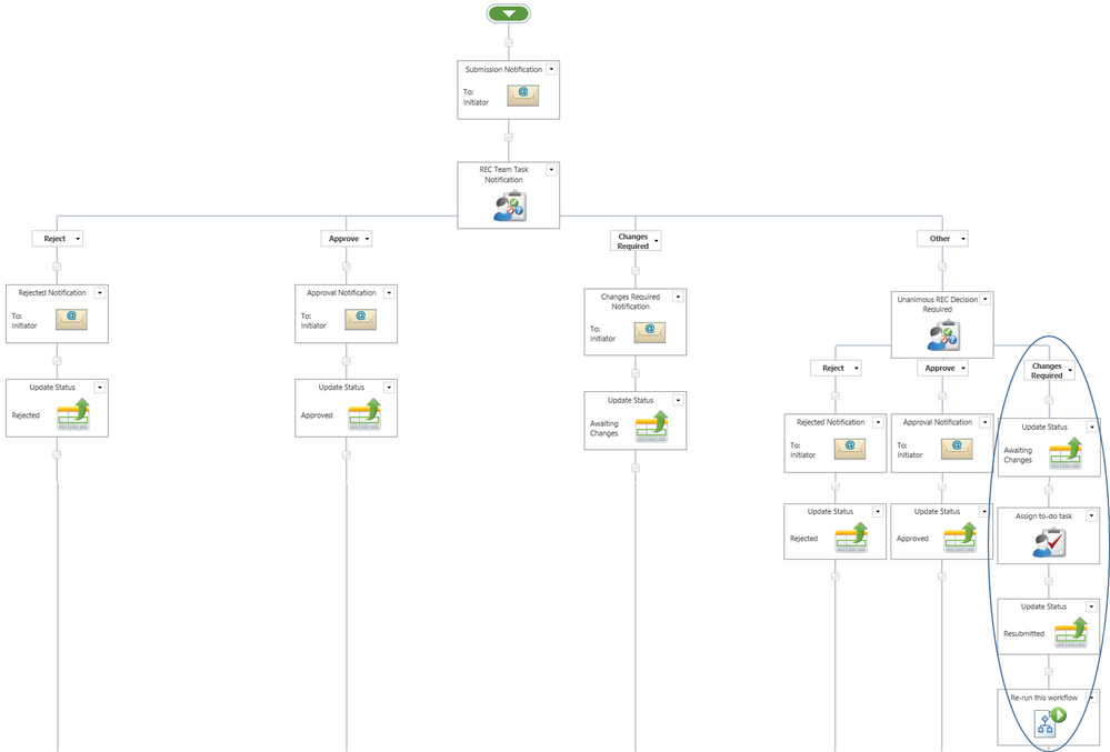 Approval Workflow Screenshot.png